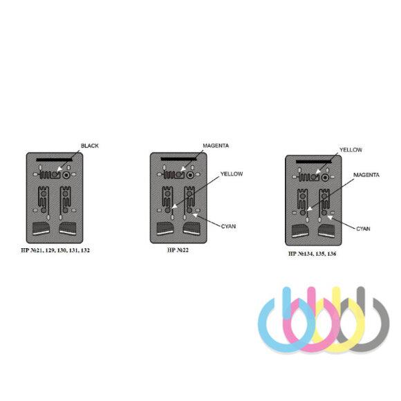 Инструкция по заправке картриджей HP 121, 122, 650, 652, 131 и тд
